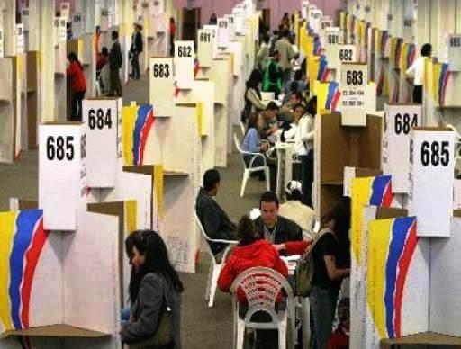 Periodo de un Congresista en Colombia