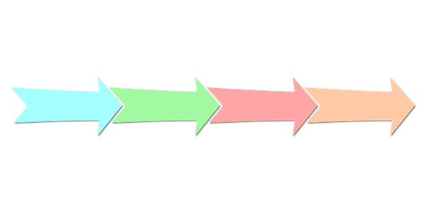 Proceso para Determinar a los Alumnos Prioritarios